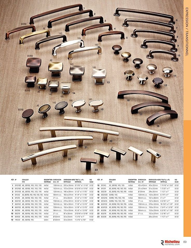 Catalogue - Collection - page 69 - Quincaillerie Richelieu