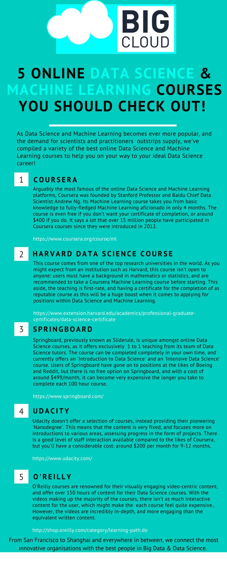 Check out our latest Infographic, in which we've highlighted 5 Data Science online courses we really thing you should check out! Feel free to share and let us know what you think!