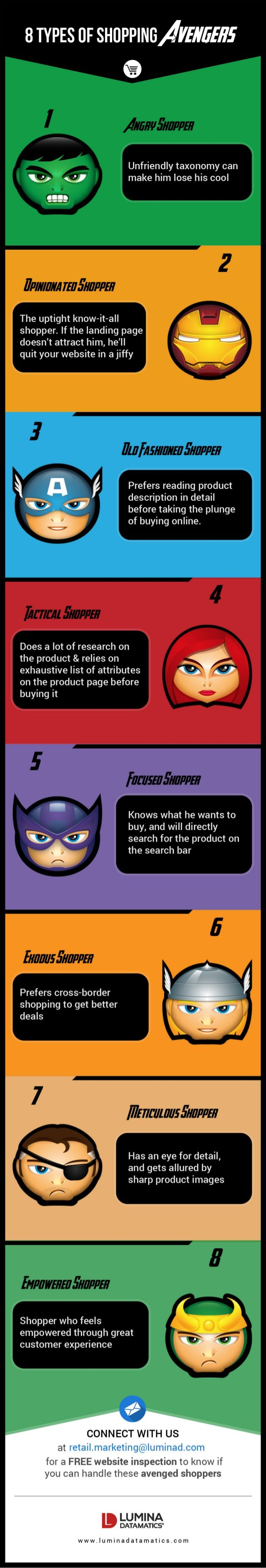 Just the way the superheroes are unique but have their own quirks, the eRetail customers are also very unique. Their expectations, demands and their choices are unique in their own ways and understanding them better can help retailers give a better shopping experiences to customers.