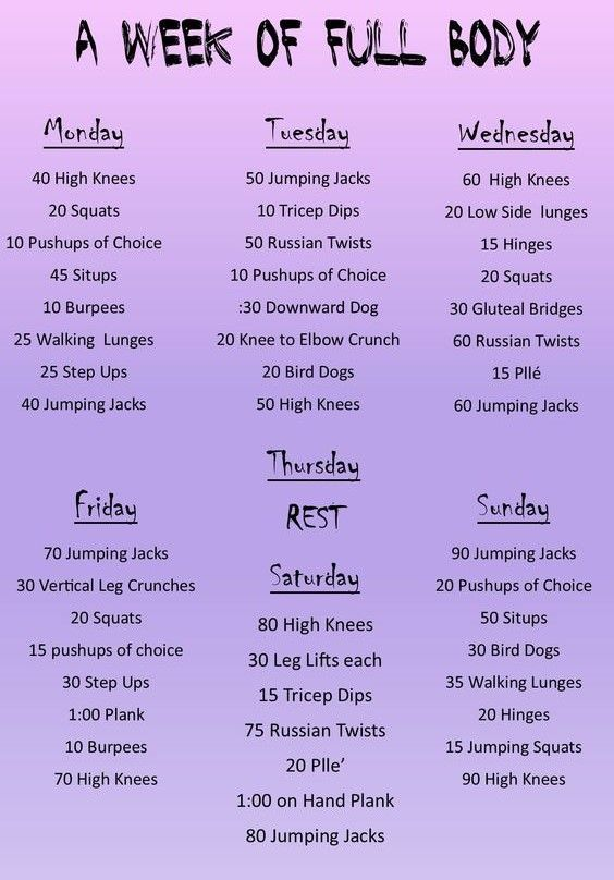 If you are looking for a workout that never fails to get rid of that extra pound…