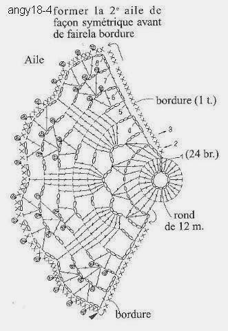 Crocheting bizzeffe !!!: Patterns Crochet Natale