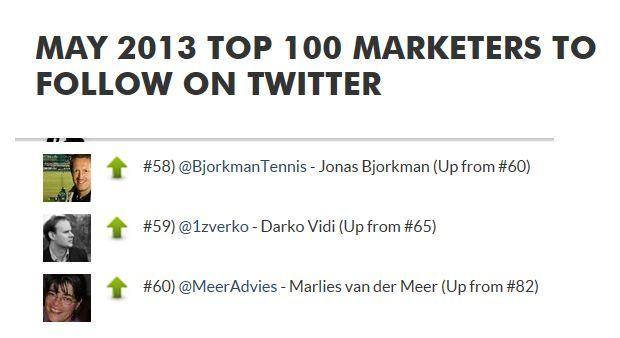 Volgens Even Carmichael hoor ik bij de top 100 marketeers die je op twitter moet volgen