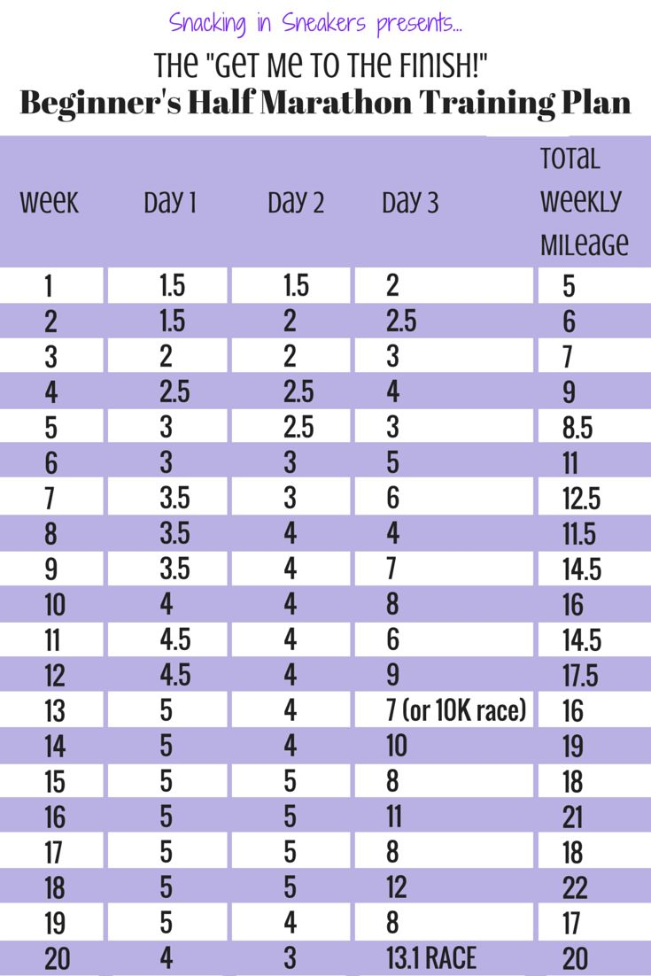 "Awesome very basic half marathon training plan for beginner runners. Kind of like the ""Couch to Half Marathon"" version of plans! {Plus, check out the blog post for more details about training and a code for $15 off a Rock 'n' Roll race!}"
