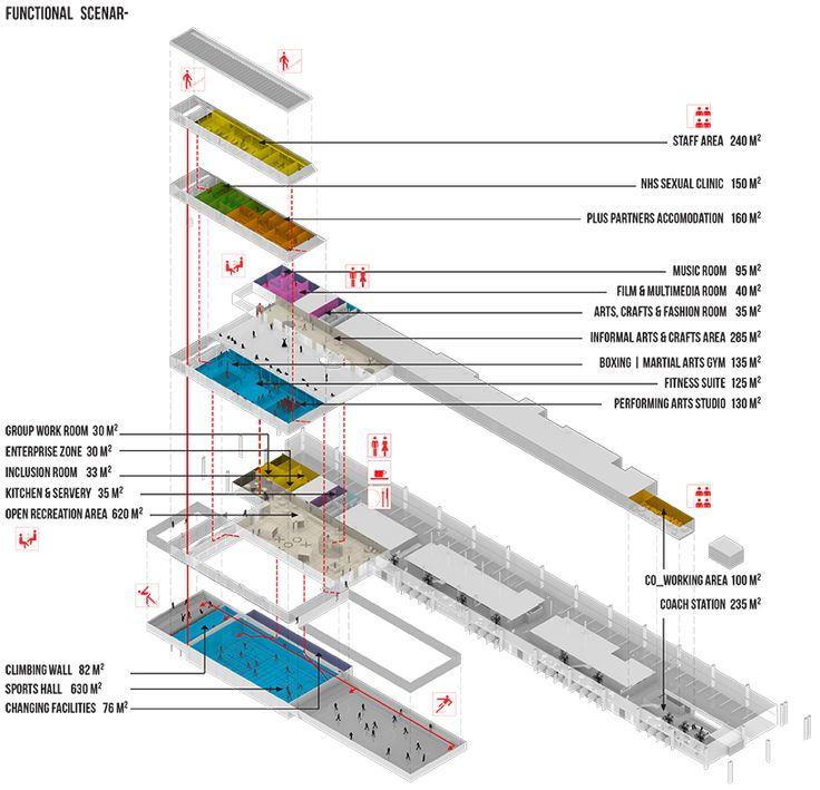 preston bus station redevelopment by sane architecture