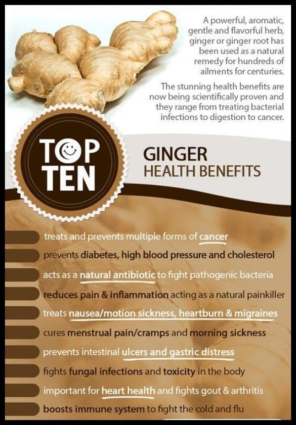Medicinal Properties and Health Benefits of Ginger