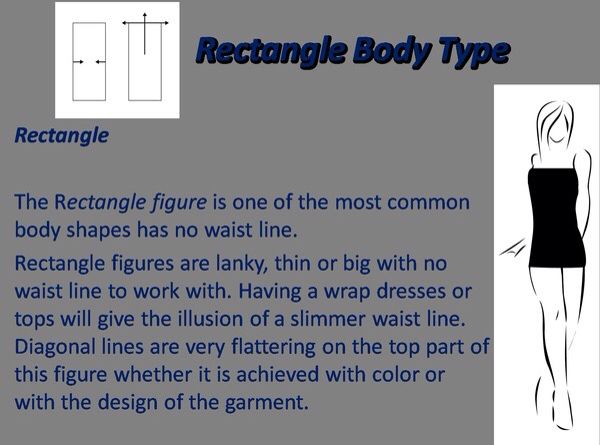 Different Types Of Lines In Fashion Designing : Best stijlanalyse images body types fashion