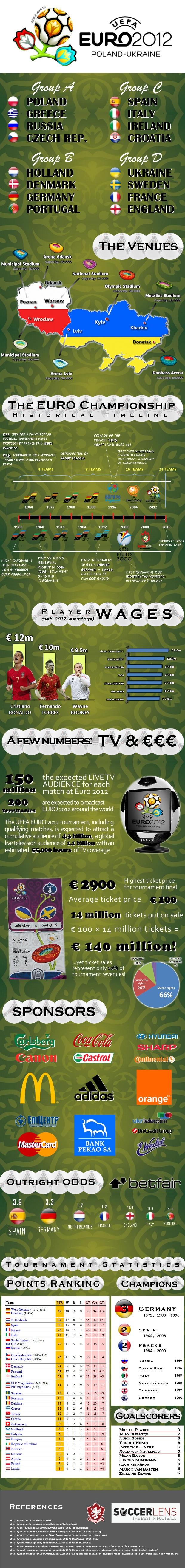 Euro-2012-620