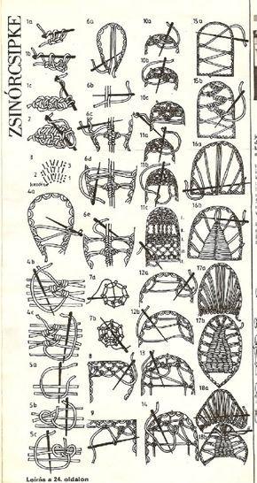 Kézimunka (embroidery)