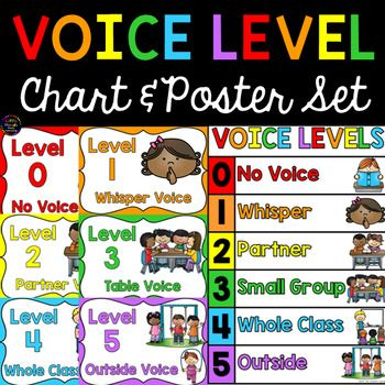 Voice Level Chart and Poster Set. This product includes a set of 6 voice level posters and a voice level chart which can be displayed in the classroom to manage noise levels in the class. Each poster includes the number noise level, the type of voice to be used and a corresponding visual image to represent the noise level.