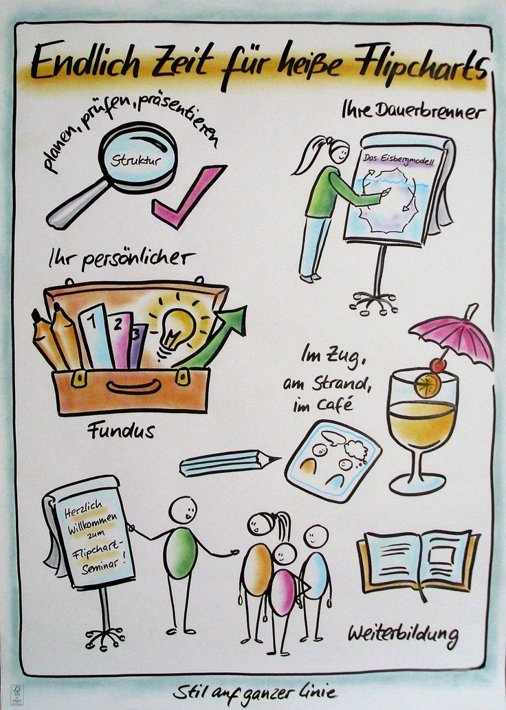 Flipchart, Blog-Artikel, Flipchartgestaltung, gestalten, Ideen, Präsentation, visualisieren, Visualisierung, malen, zeichnen, Inspiration, Idee, Tipps, Sommerloch, Seminar, Training, Workshop, Coaching, visuelle Notizen, visual notes, visual facilitation, Moderation