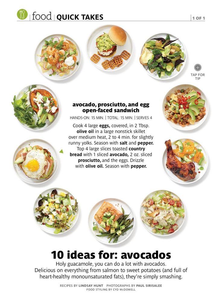 Avocado, prosciutto, and egg open-faced sandwich