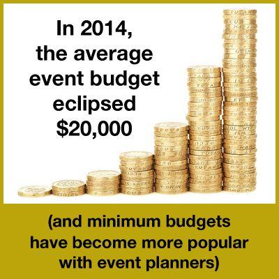 34 best Event Planning Blog Graphics images on Pinterest Event - event management resume