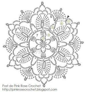 snowflake 574