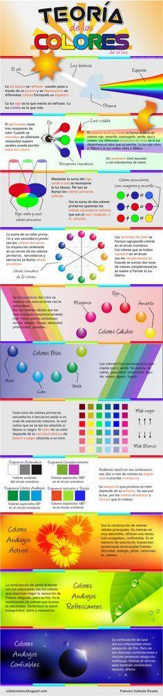 Teoría de los colores de la luz #infografia #infographic #design