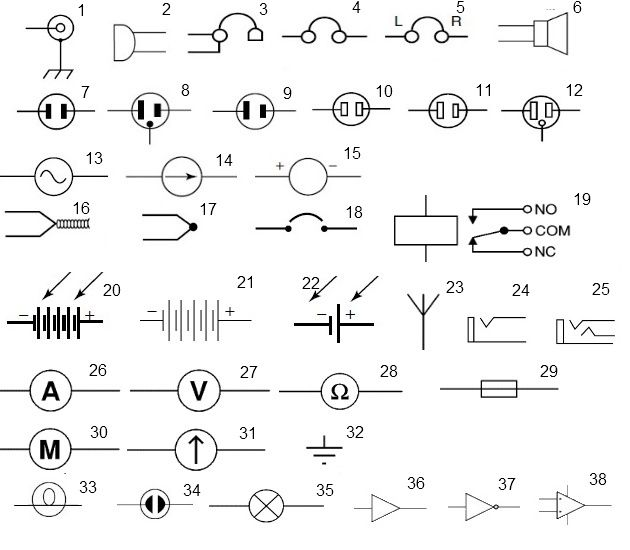 Symbols circuit of electronic components