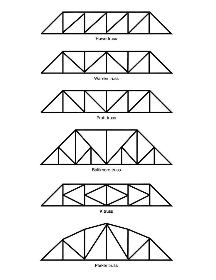 A truss is a structure that is composed of structural members which can resist pure axial forces and connected at their ends by flexible connections to form a rigid configuration. If all the members of a truss and the applied loads lie in the single plane, the truss is called a plane truss, while the truss such as latticed domes and transmission towers are called space truss because it can only be analyzed as multi-dimensional bodies subjected to multi-dimensional forces system.