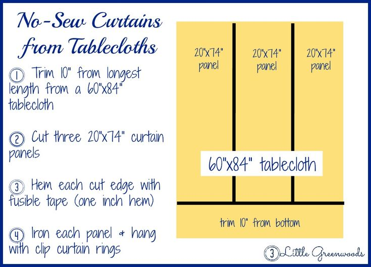 No Sew Kitchen Curtains From Tablecloths Kitchen