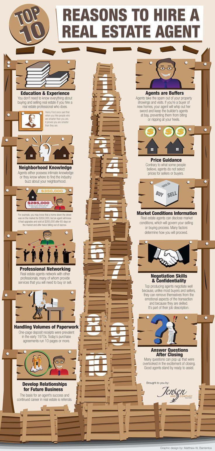 Hire a Realtor! This infographic gives some compelling reasons why. Best of all, Realtor services are FREE to buyers! #realestateagent #buyingahome #homebuyingtips