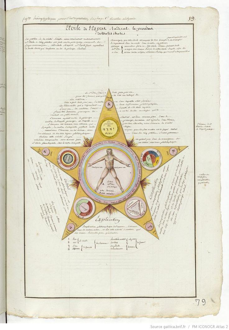 """manuscrit maçonnique du début du XIXe siècle, l' """"Alchymie du maçon"""" de François-Nicolas Noël"""