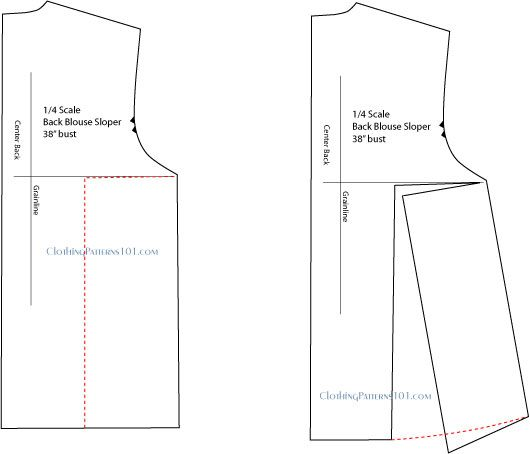 Learn How to Draft a Swing Top or Flared Top - Back clothingpatterns101.com