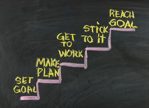 Wonder why you haven't reached a goal yet? Or not making enough progress on it? One of these 7 reasons is in your way. Check what it can be and how to solve it. Includes FREE checklist to download and print so you can check your progress every time.
