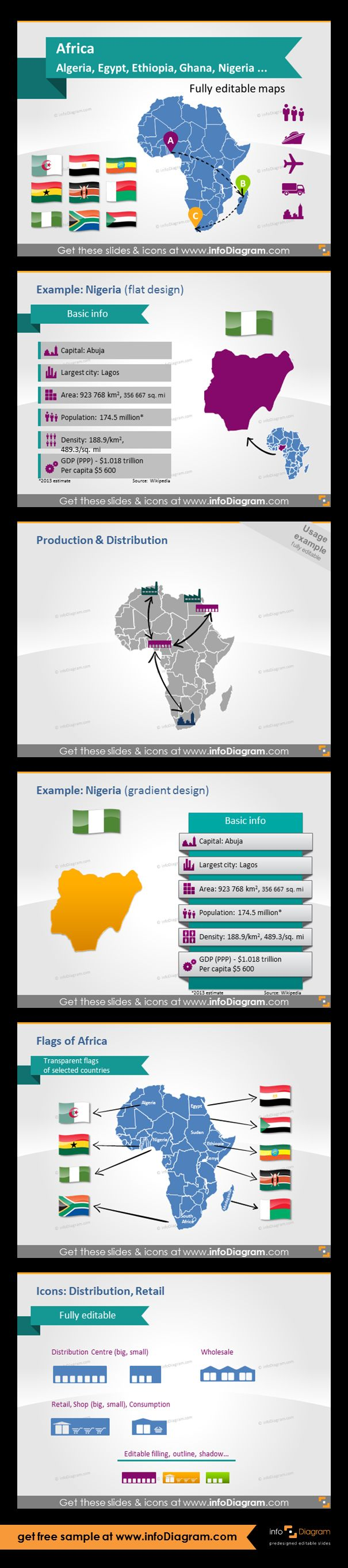 Africa countries - editable PowerPoint maps, localization and transport icons, country statistics. Fully editable maps, icons, arrows. Country statistics data: Population, Density, Area, GDP, Largest city, Capital. Example of presenting production and distribution on a map. Infographics - flags of African countries. Distribution and retail pictograms: distribution centre icon, wholesale icon, consumption retail shop icon.