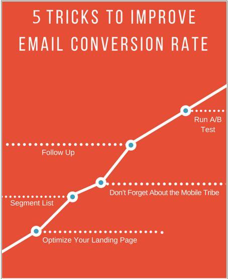 affiliate marketing tips and tricks pdf