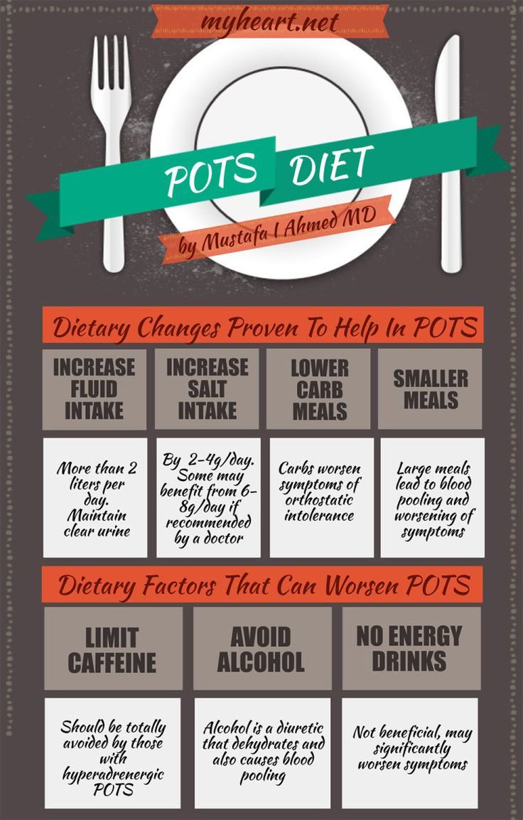 best diet for patients with pots syndrome except you need