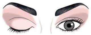 OJOS SEPARADOS :  Se debe tratar de reducir el espacio, entre ambos ojos usando colores más oscuros en el àngulo interior de los ojos y co...