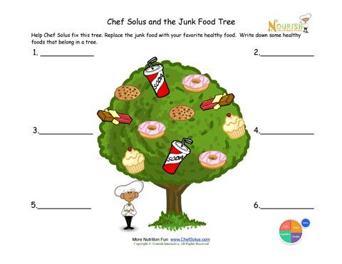 grow more trees essay for kids