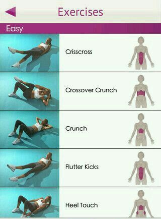 Exercises for flatter / toned tummy / abs. Visual picture. G;)