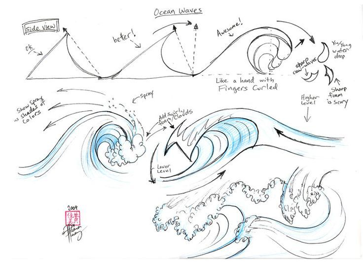 how to draw tattoo waves