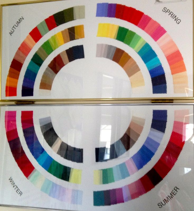 House of Colour - Colour Wheel. Color analysis. I had my colors done last summer for the second time: the first time was in the '80's. I learned so much more this time! www.facebook/houseofcolourkansascity linda.davis@houseofcolour.com