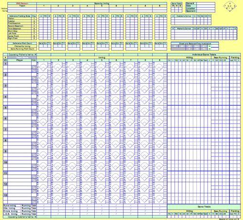 25 best ideas about Baseball Scores – Softball Score Sheet Template