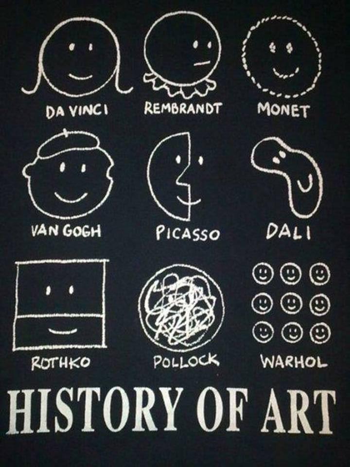 Leonardo Da Vinci. Rembrandt Harmenszoon. Claude Monet. Vincent Van Gogh. Pablo Picasso. Salvador Dali. Mark Rothko. Jackson Pollock. Andy Warhol.