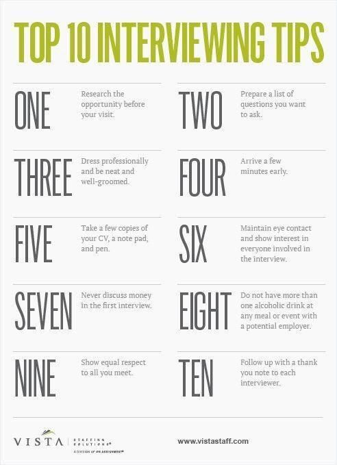 150 best Resume images on Pinterest Gym, Learning and Tips - announcer sample resumes