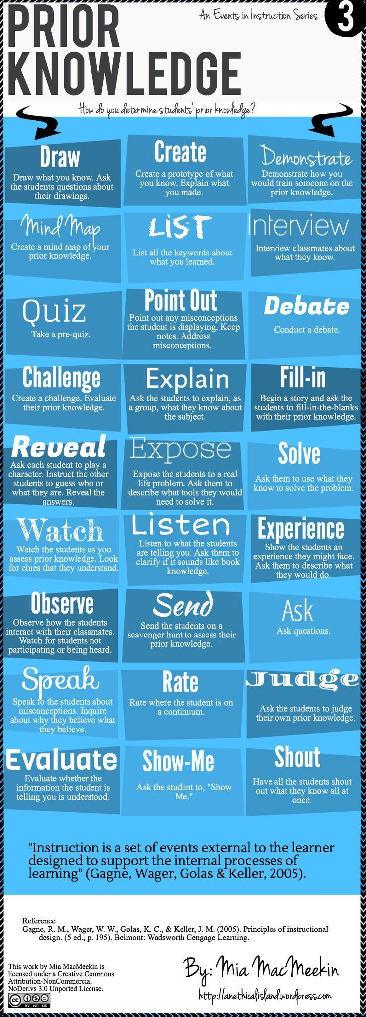 first day of class | Piktochart Infographic Editor- Eays to Determine a Students Prior Knowledge