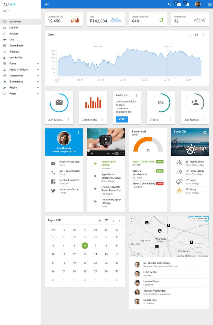Altair is Premium Responsive #Admindashboard HTML5 #template. Retina Ready. Bootstrap 3 Framework. #MaterialDesign. Google Map. Test free demo at: http://www.responsivemiracle.com/cms/altair-premium-responsive-material-design-html5-template/