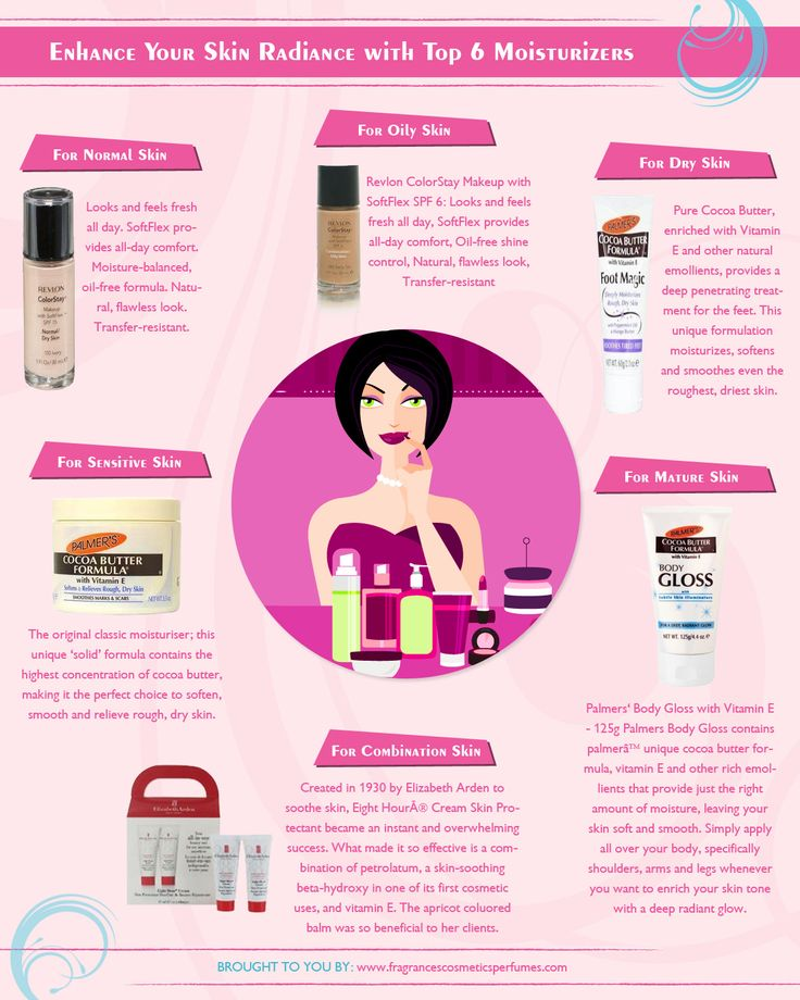 Enhance Your Skin Radiance with Top 6 Moisturizers