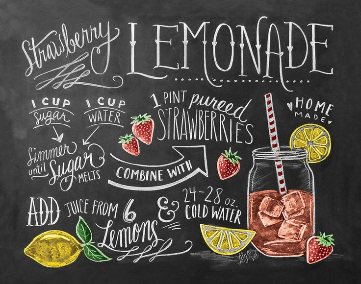 This colorful chalk art print features a hand lettered and illustrated strawberry lemonade recipe. It is a lovely print to display in the kitchen during warmer months. ♥ Our fine art chalkboard prints