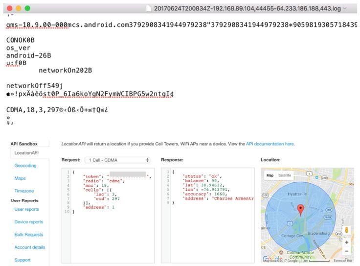 Google localizare Android GPS