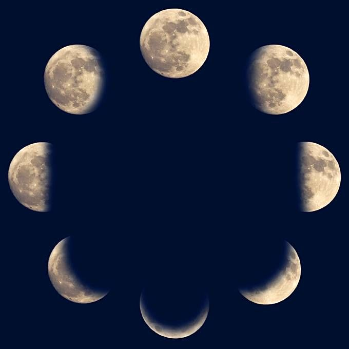 Moon signs calculator and moon sign meaning