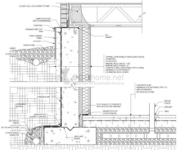 best 25  basement insulation ideas on pinterest