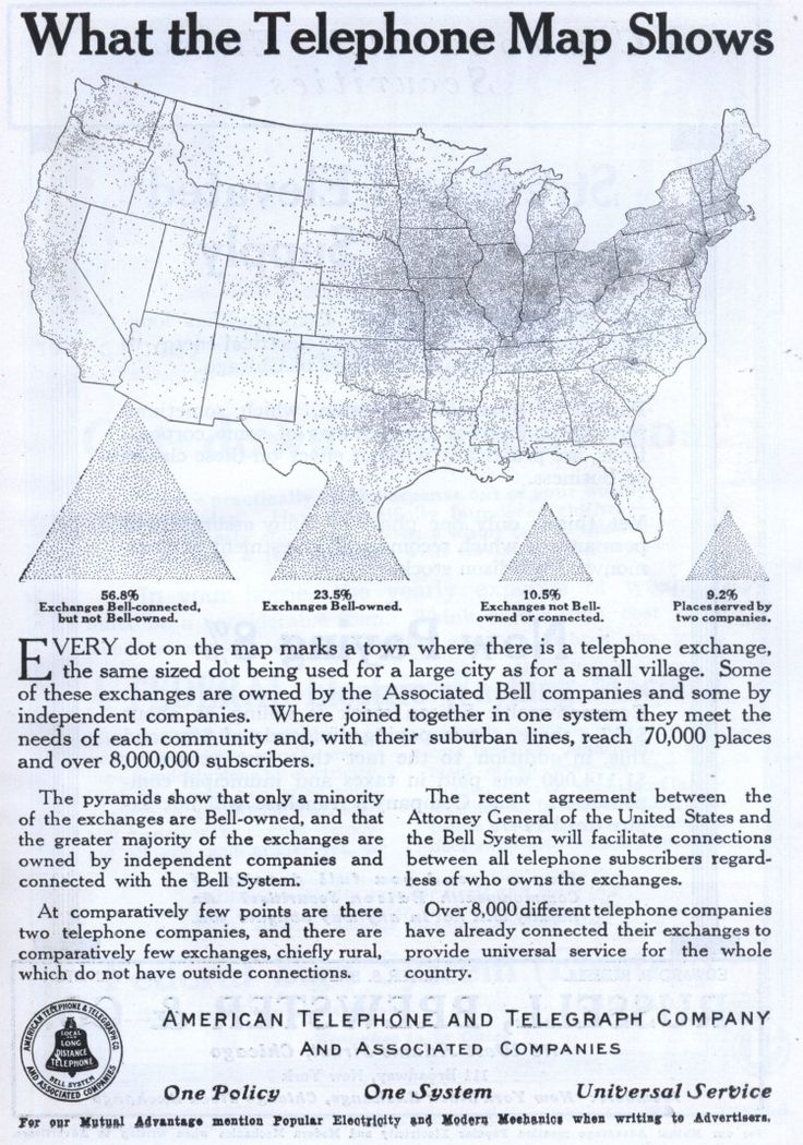 Best Call Me Maybe Images On Pinterest Vintage Phones - Historical map of bell telephone coverage in the us