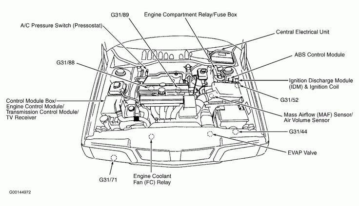 7 Volvo S7 T7 Engine Diagram 7 Volvo S7 T7 Engine Diagram