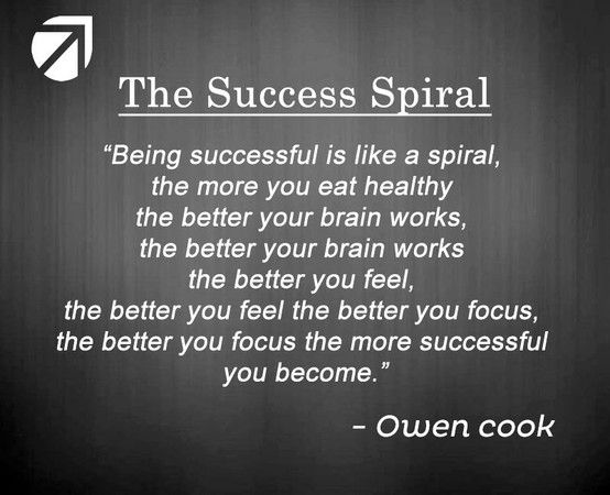 Quotes from Tyler about the success spiral #success #quotes