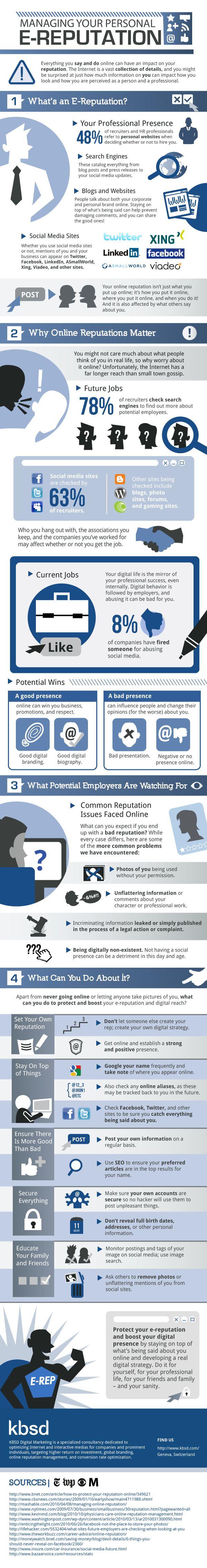 Esta infografía esboza bien detallado de lo importante que es la #reputación on-line hoy en día para persona