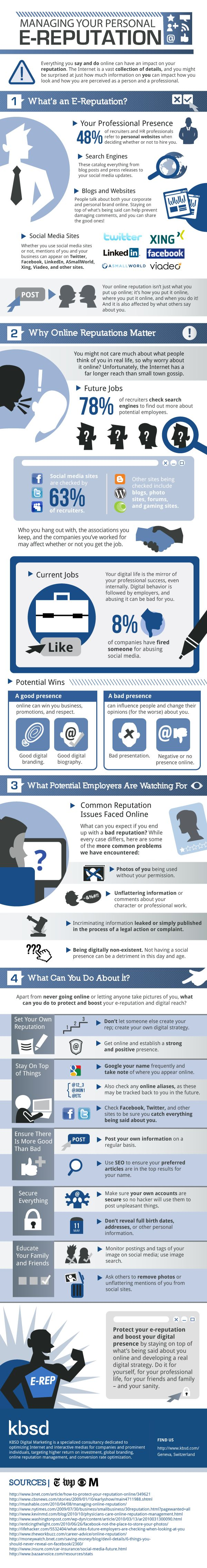 Managing your e-reputation is quite important. When you do a google search of your name, what comes up? Recruiters are definitely paying attention to your online presence, so use this infographic to make sure yours reflects the professional image you want to present.