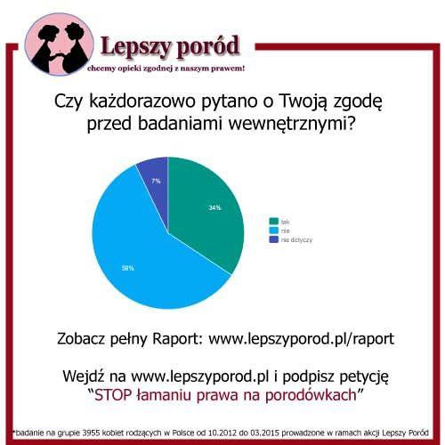 raport3