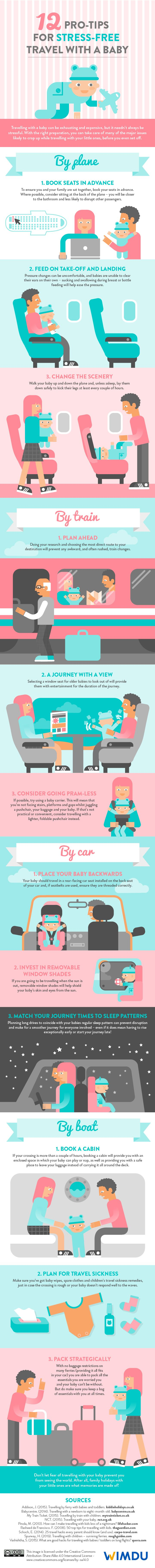 Infographic: 12 pro tips for stress-free travel with a baby - Matador Network